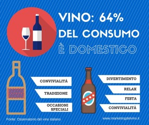 vino-nomisma